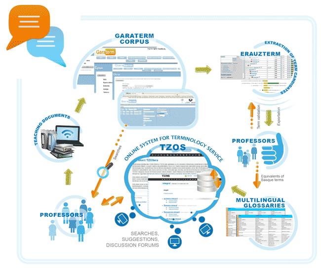 infografia-web-ingles
